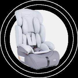 Детские кресла/коляски